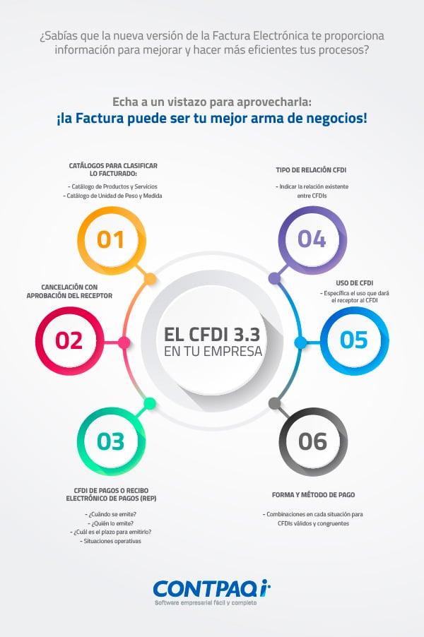 El_CFDI_3.3_en_tu_empresa-1
