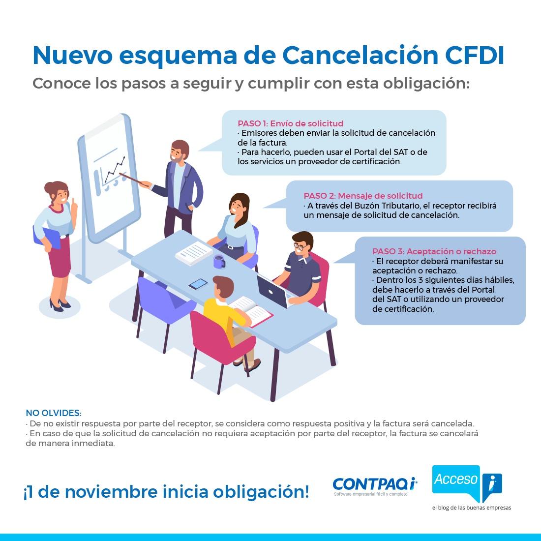 Octubre5-PlanDeComunicacion-Infografía-V1