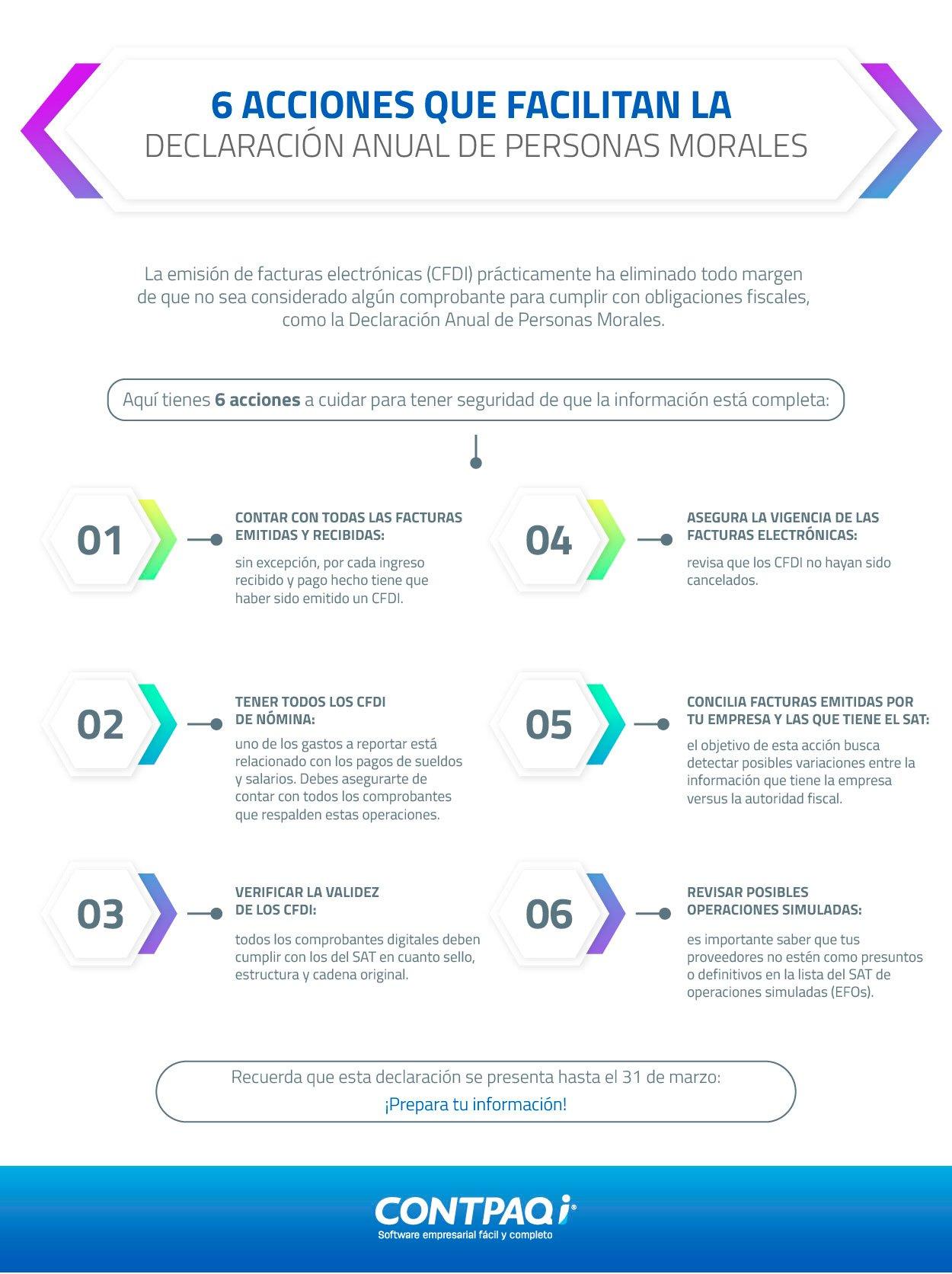 Infografia 6 acciones que facilitan presentar la Declaración Anual Personas Morales