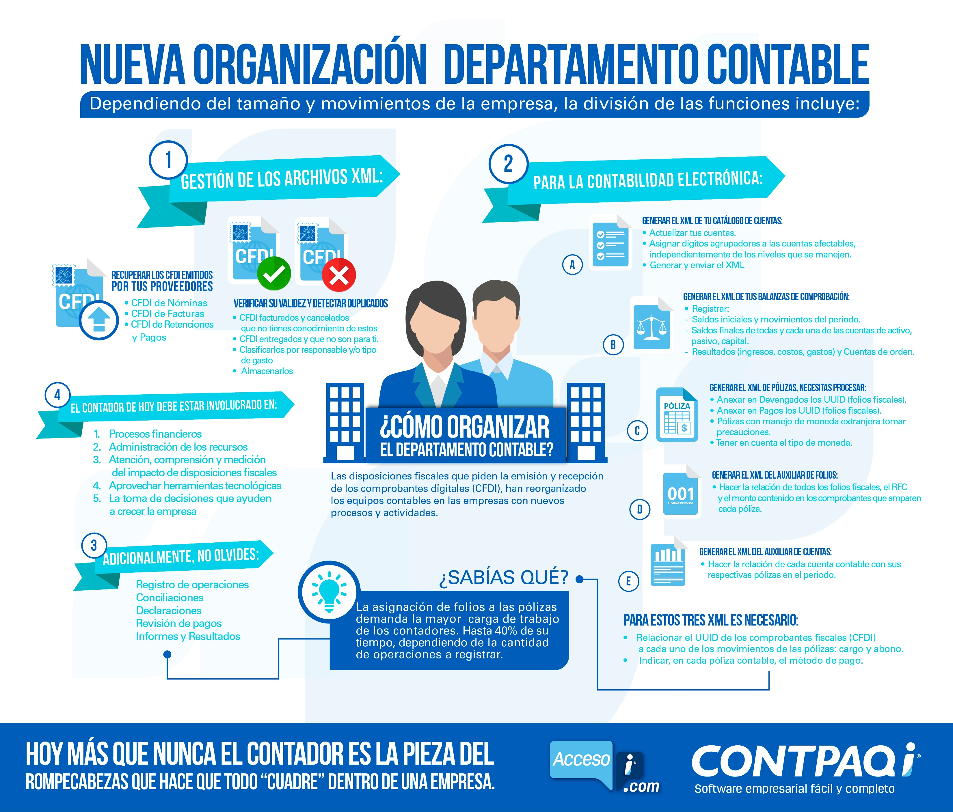 Infografia-Departamento-Contable-01
